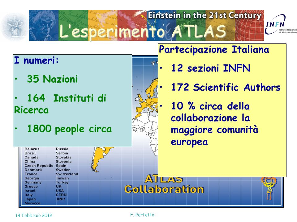 L'esperimento ATLAS Partecipazione Italiana 12 sezioni INFN I numeri:
