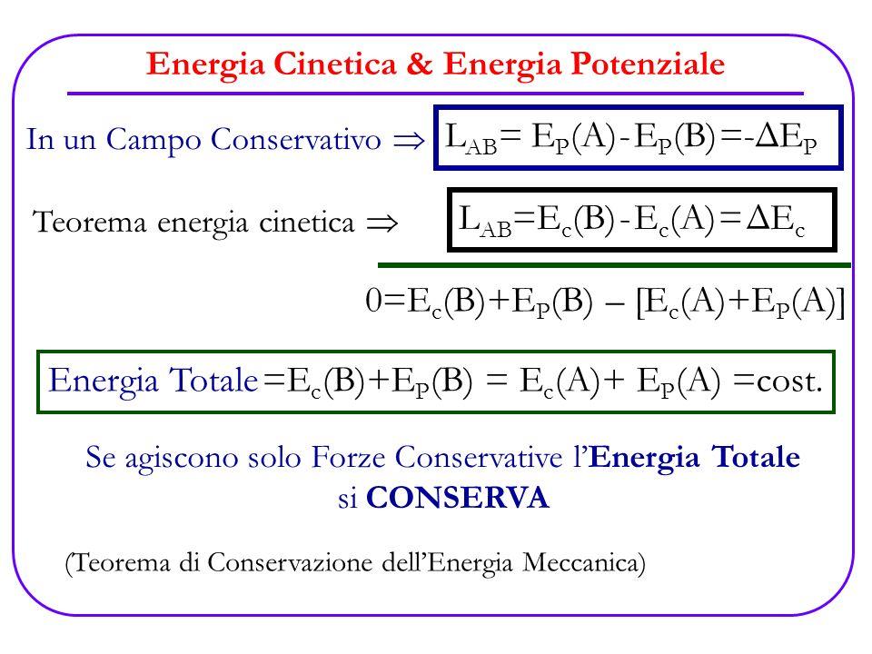 Energia Cinetica & Energia Potenziale