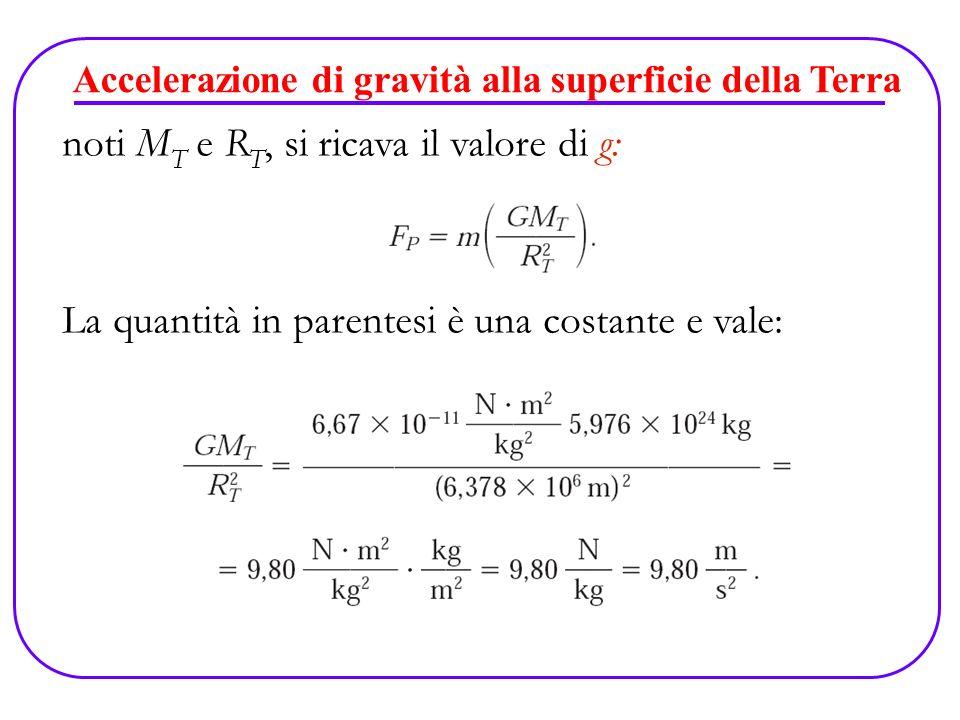Accelerazione di gravità alla superficie della Terra
