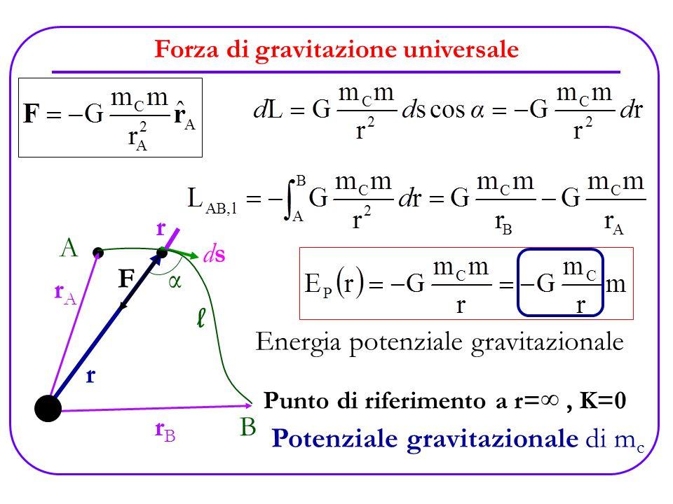 Forza di gravitazione universale