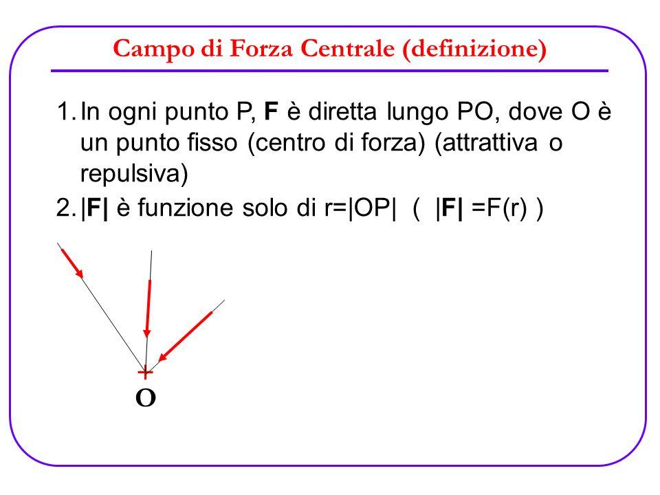 Campo di Forza Centrale (definizione)