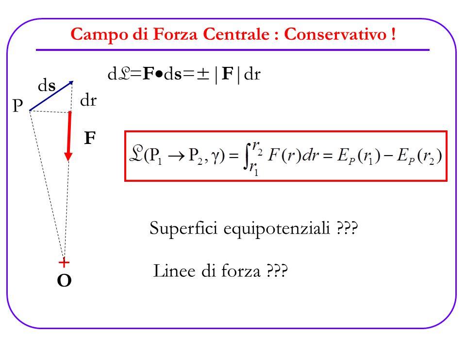 Campo di Forza Centrale : Conservativo !
