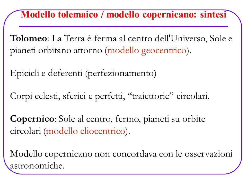 Modello tolemaico / modello copernicano: sintesi