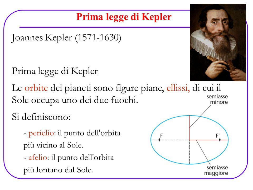 Prima legge di Kepler Joannes Kepler (1571-1630) Prima legge di Kepler