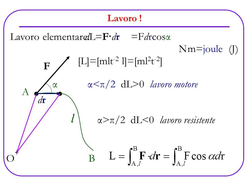 l Lavoro elementare: dL=F·dr =Fdrcosα N m=joule (J)