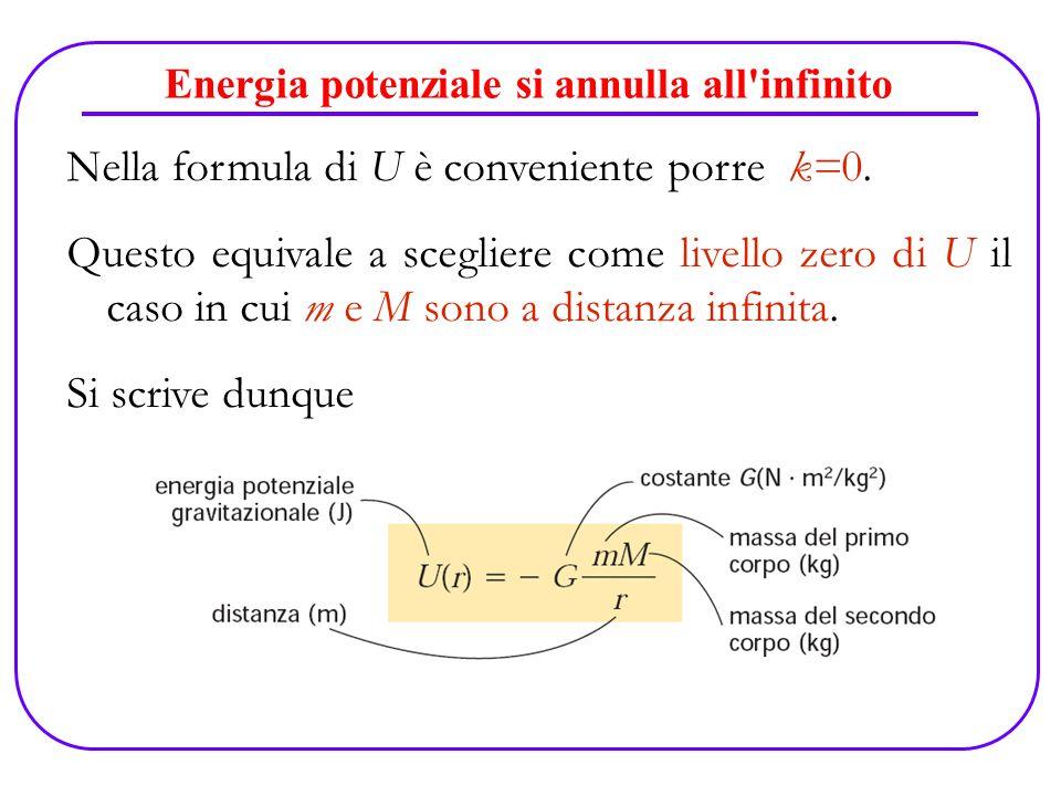 Energia potenziale si annulla all infinito