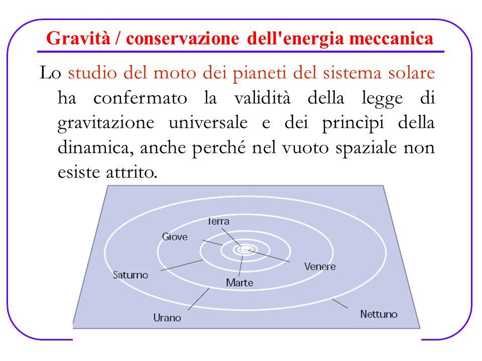 Gravità / conservazione dell energia meccanica