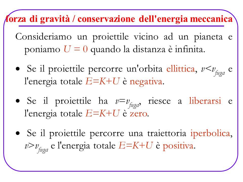 forza di gravità / conservazione dell energia meccanica