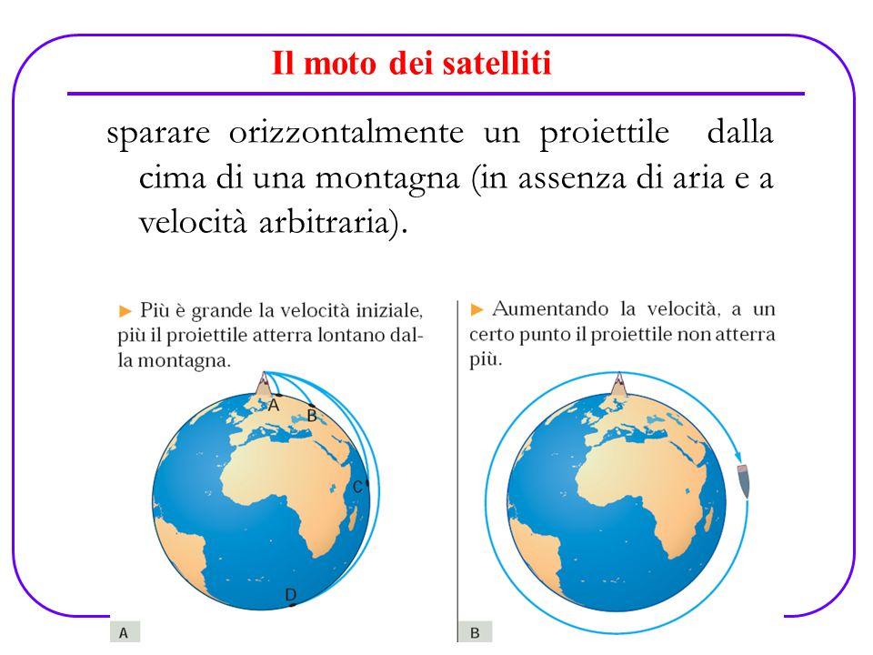 Il moto dei satelliti sparare orizzontalmente un proiettile dalla cima di una montagna (in assenza di aria e a velocità arbitraria).