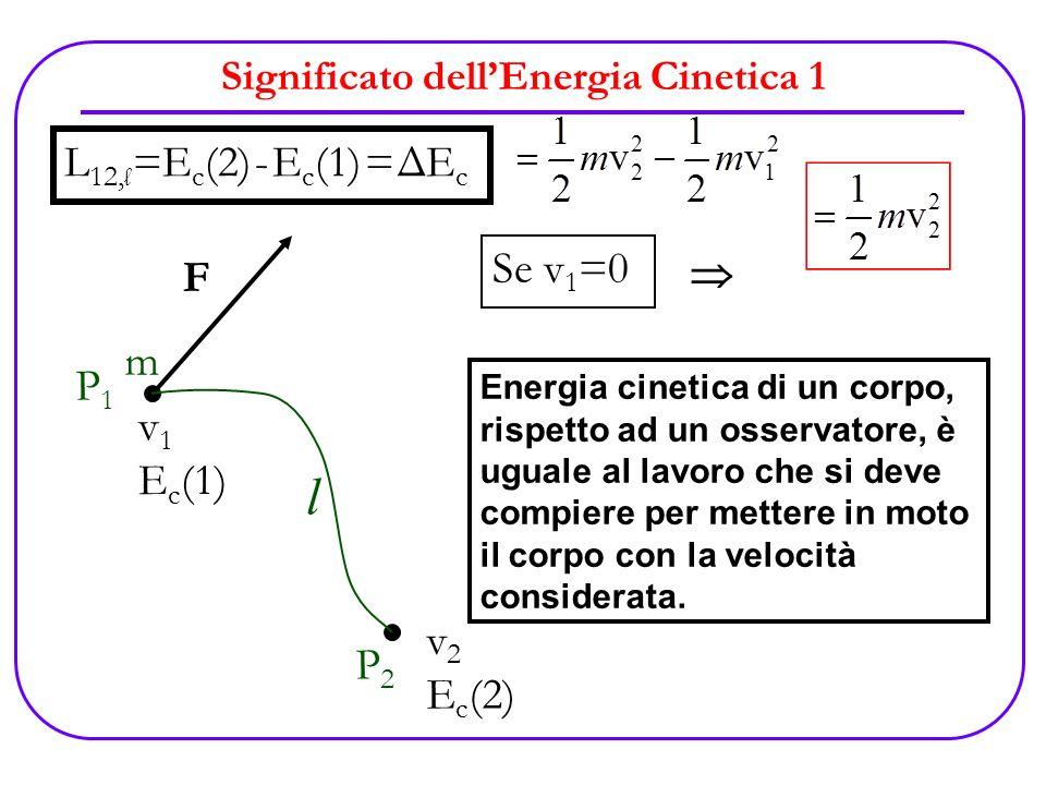 Significato dell'Energia Cinetica 1