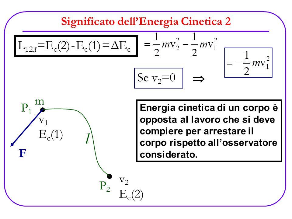 Significato dell'Energia Cinetica 2