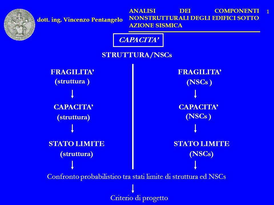dott. ing. Vincenzo Pentangelo FRAGILITA' (struttura )