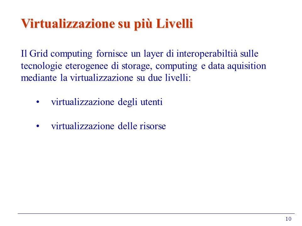 Virtualizzazione su più Livelli