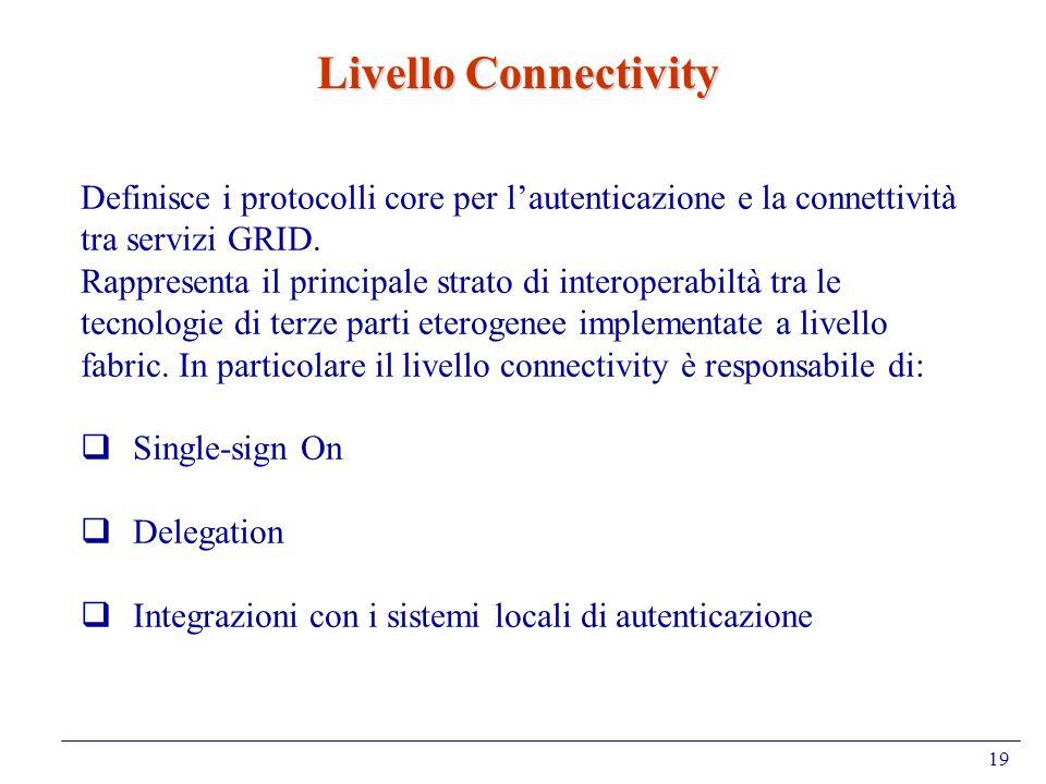 Livello Connectivity Definisce i protocolli core per l'autenticazione e la connettività. tra servizi GRID.