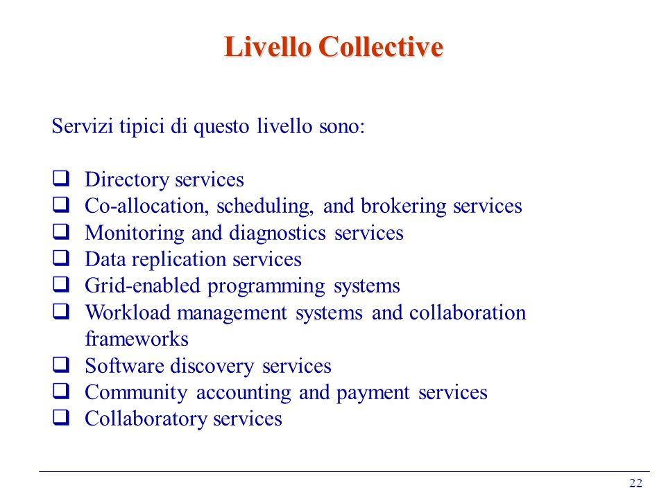 Livello Collective Servizi tipici di questo livello sono: