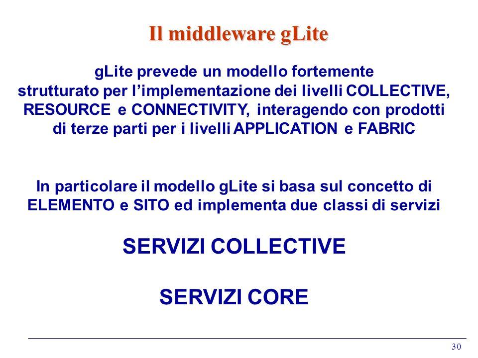 gLite prevede un modello fortemente