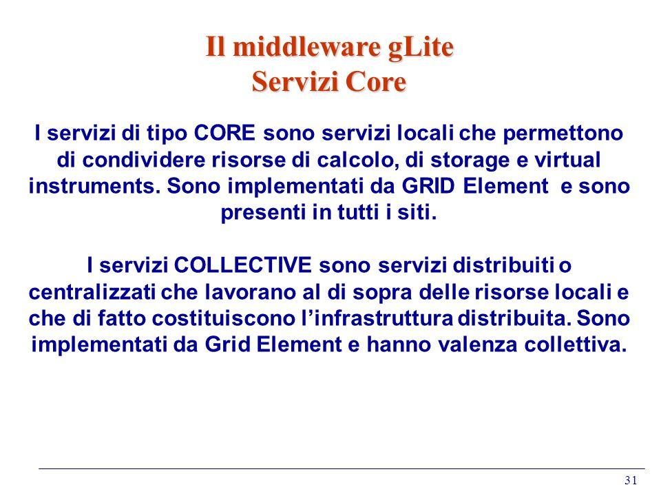 Il middleware gLite Servizi Core