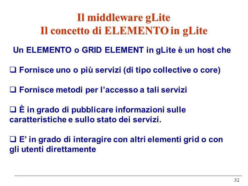 Il middleware gLite Il concetto di ELEMENTO in gLite