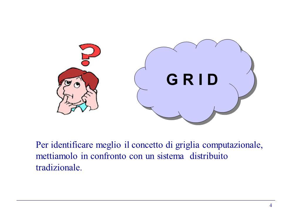 G R I D Per identificare meglio il concetto di griglia computazionale, mettiamolo in confronto con un sistema distribuito tradizionale.