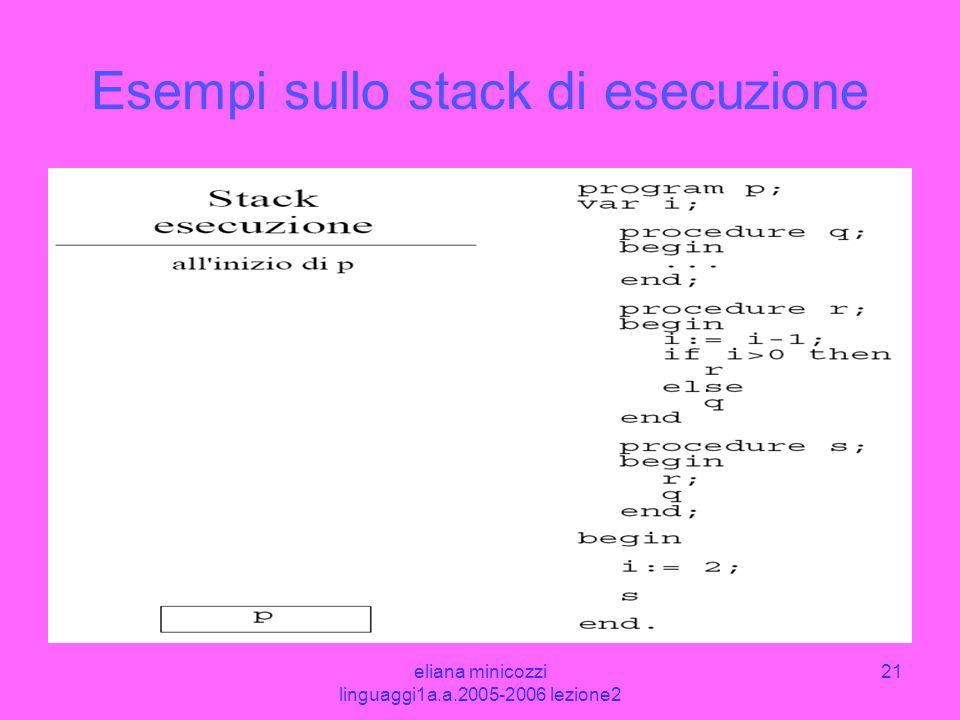 Esempi sullo stack di esecuzione