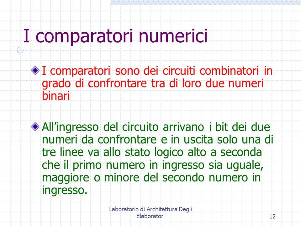 I comparatori numerici