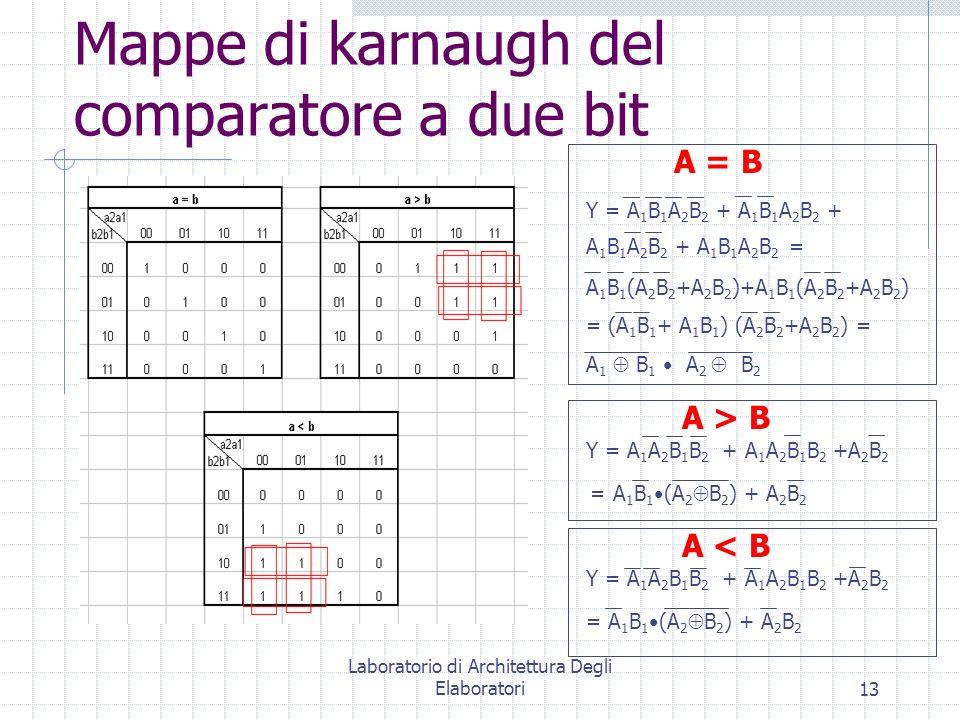 Mappe di karnaugh del comparatore a due bit