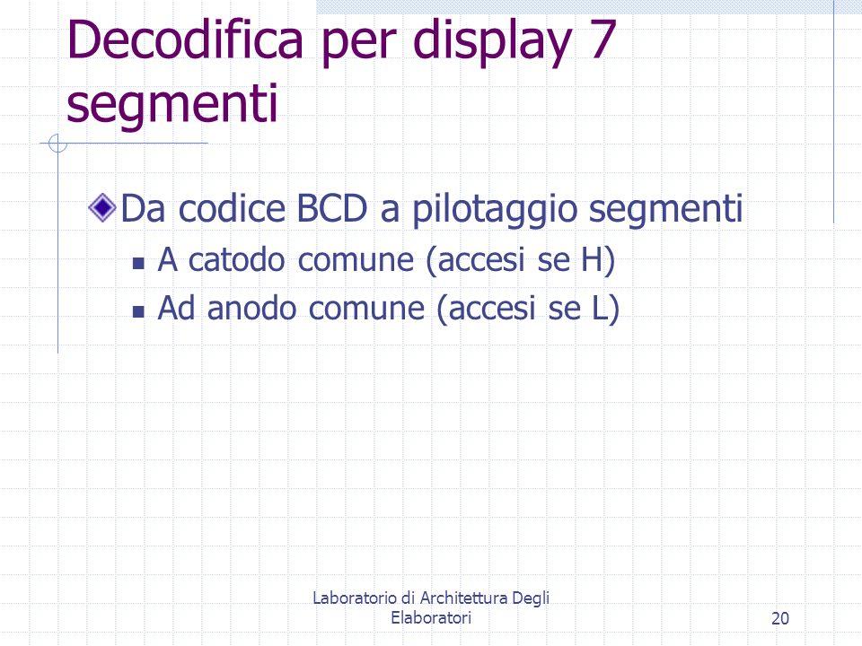 Decodifica per display 7 segmenti