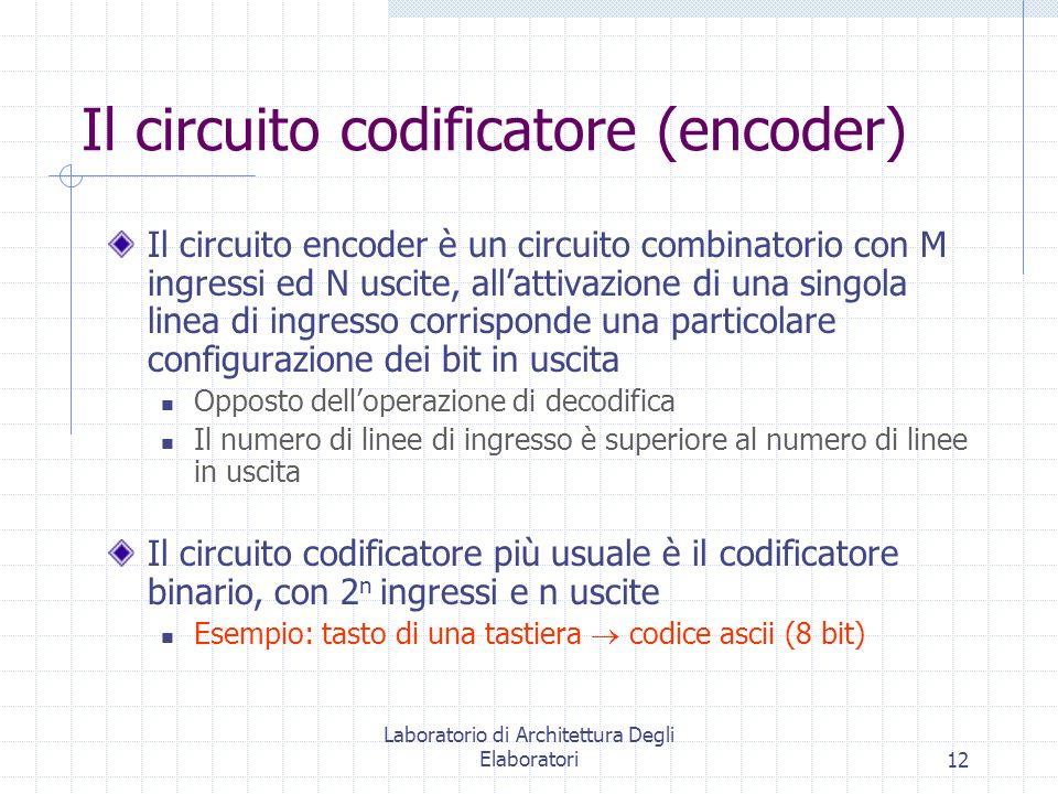 Il circuito codificatore (encoder)