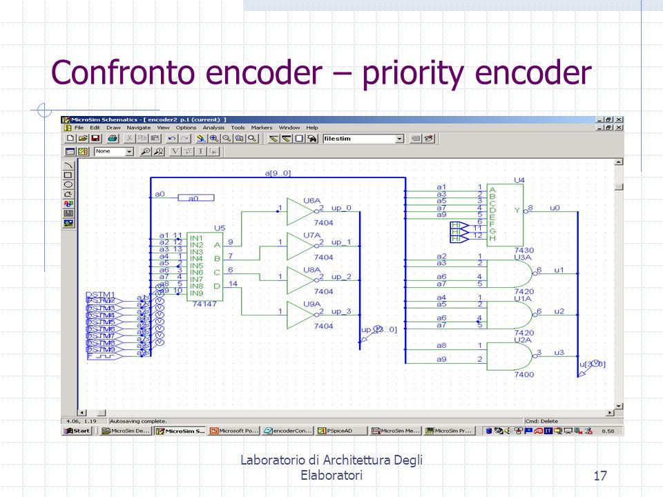 Confronto encoder – priority encoder