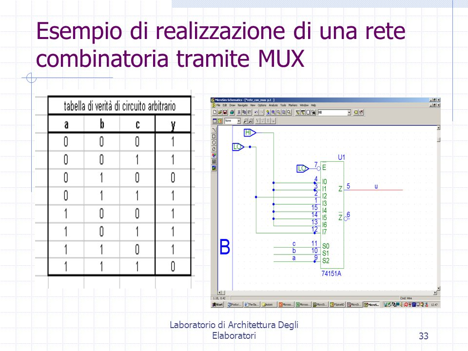 Esempio di realizzazione di una rete combinatoria tramite MUX