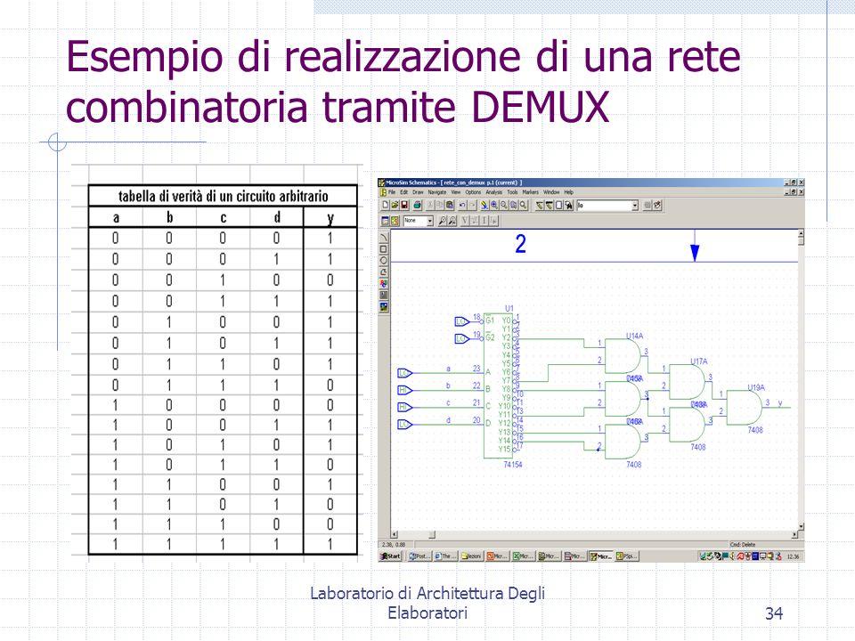 Esempio di realizzazione di una rete combinatoria tramite DEMUX