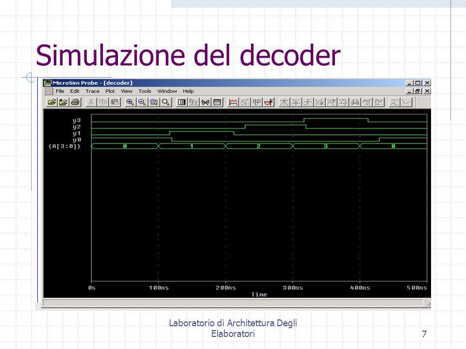 Simulazione del decoder