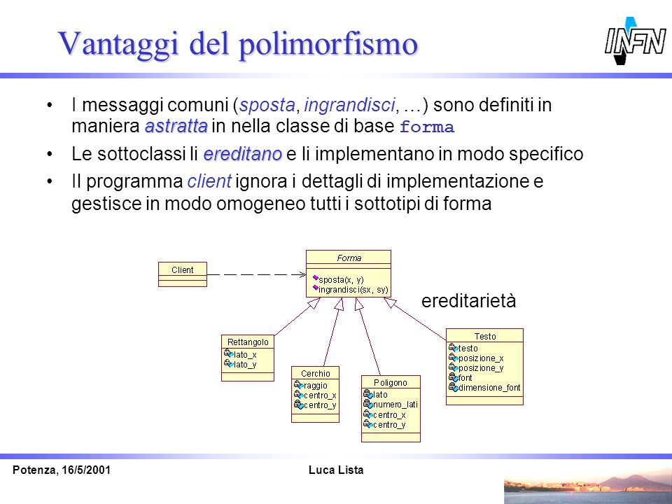 Vantaggi del polimorfismo