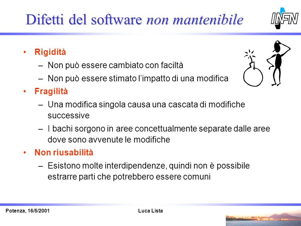 Difetti del software non mantenibile