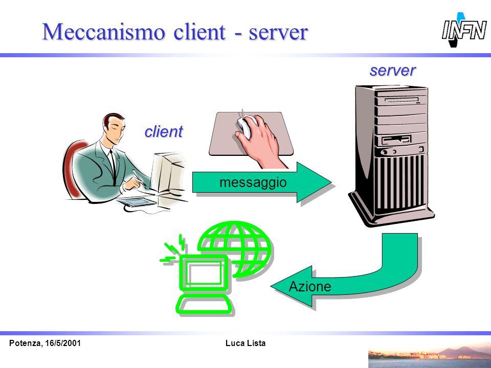 Meccanismo client - server