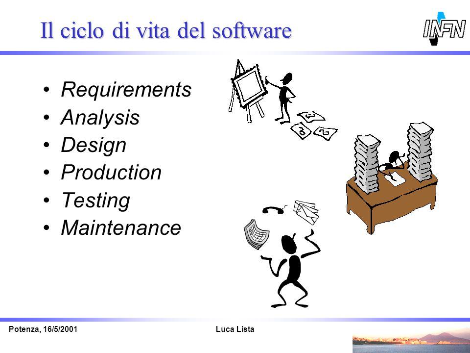 Il ciclo di vita del software