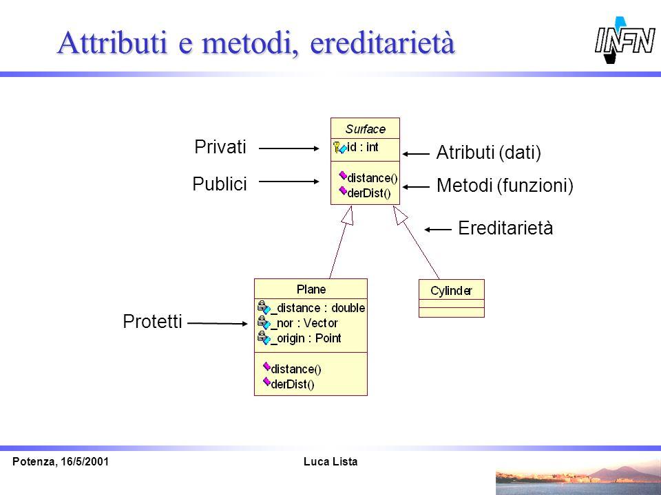 Attributi e metodi, ereditarietà