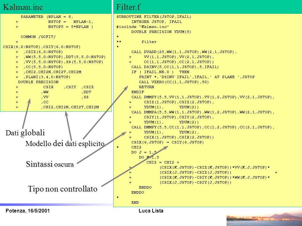Kalman.inc Filter.f Sintassi oscura Tipo non controllato Dati globali