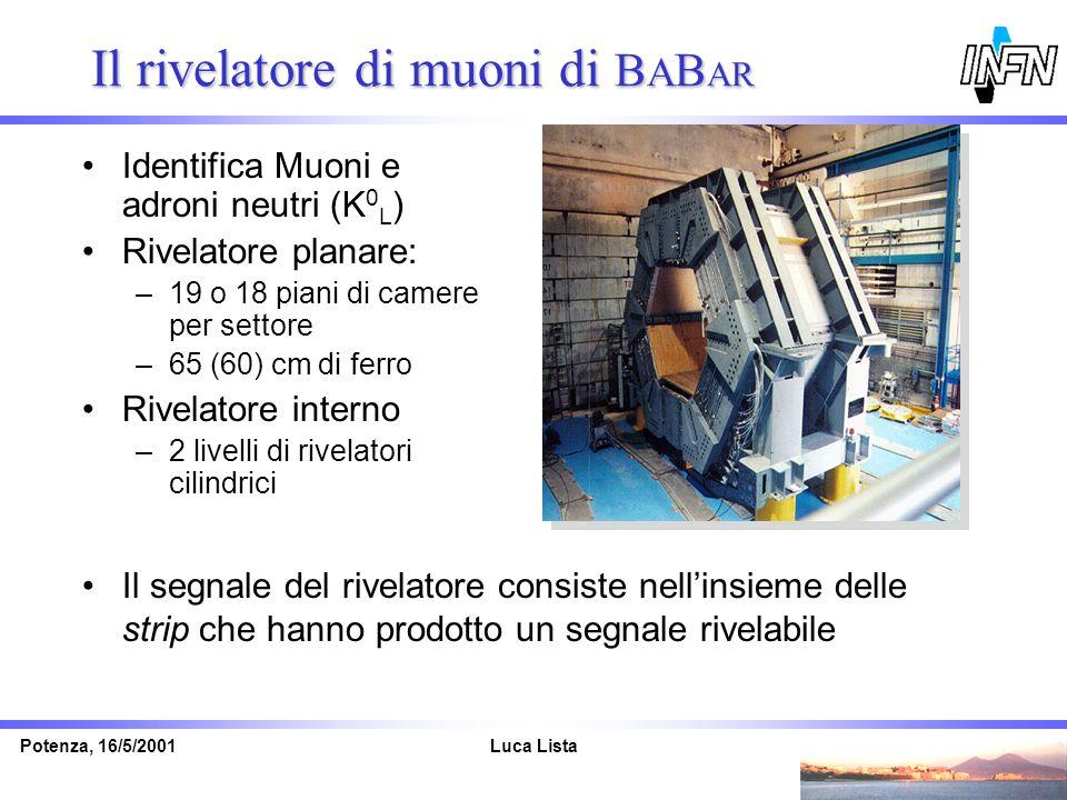 Il rivelatore di muoni di BABAR
