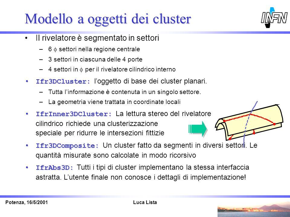 Modello a oggetti dei cluster