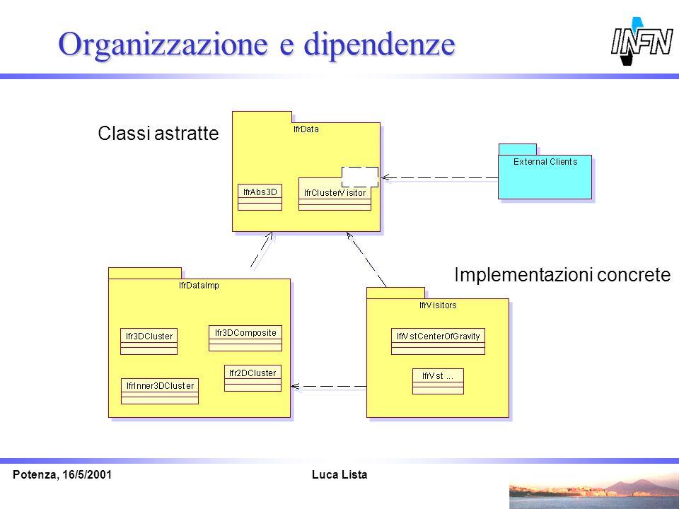 Organizzazione e dipendenze