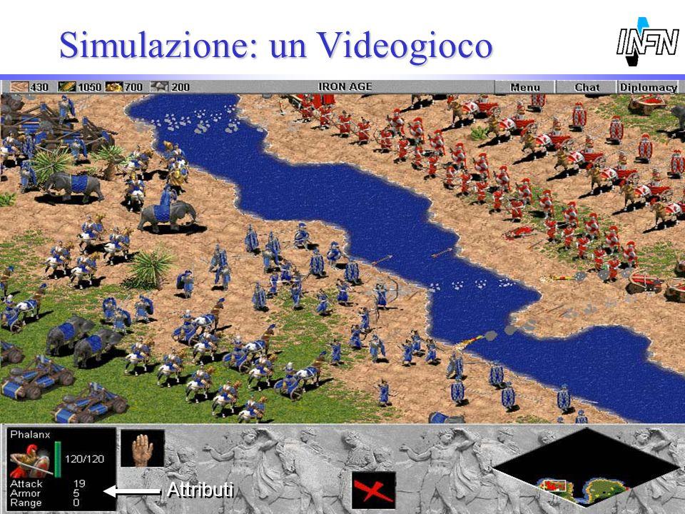 Simulazione: un Videogioco