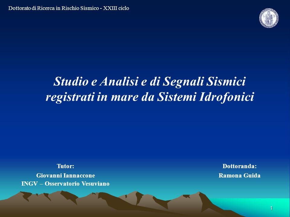 INGV – Osservatorio Vesuviano