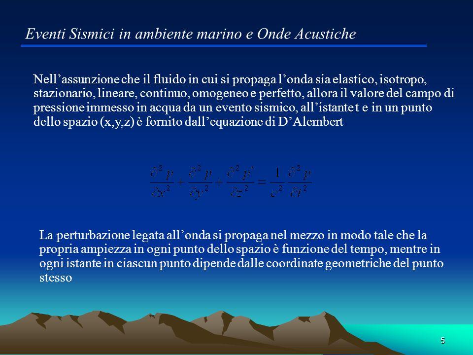 Eventi Sismici in ambiente marino e Onde Acustiche