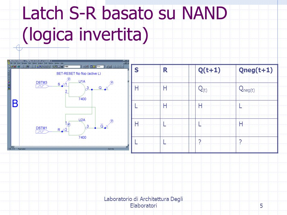 Latch S-R basato su NAND (logica invertita)