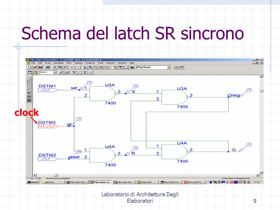 Schema del latch SR sincrono