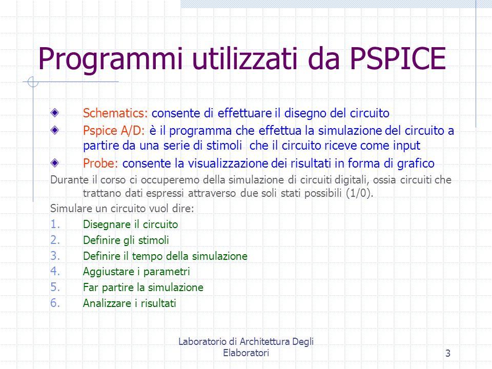 Programmi utilizzati da PSPICE