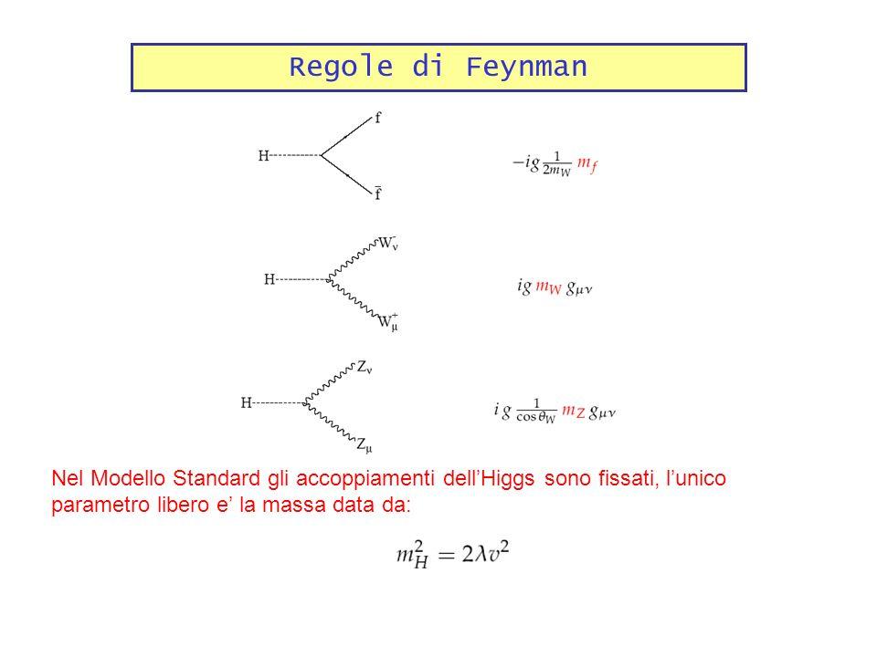 Regole di Feynman Nel Modello Standard gli accoppiamenti dell'Higgs sono fissati, l'unico parametro libero e' la massa data da: