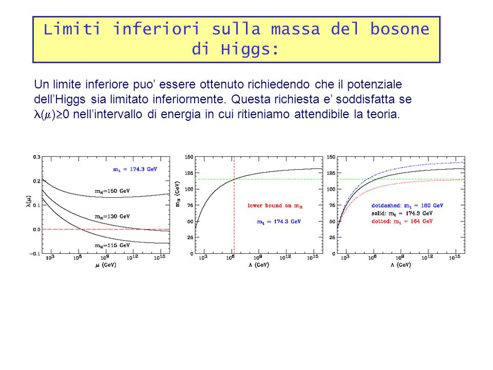 Limiti inferiori sulla massa del bosone di Higgs:
