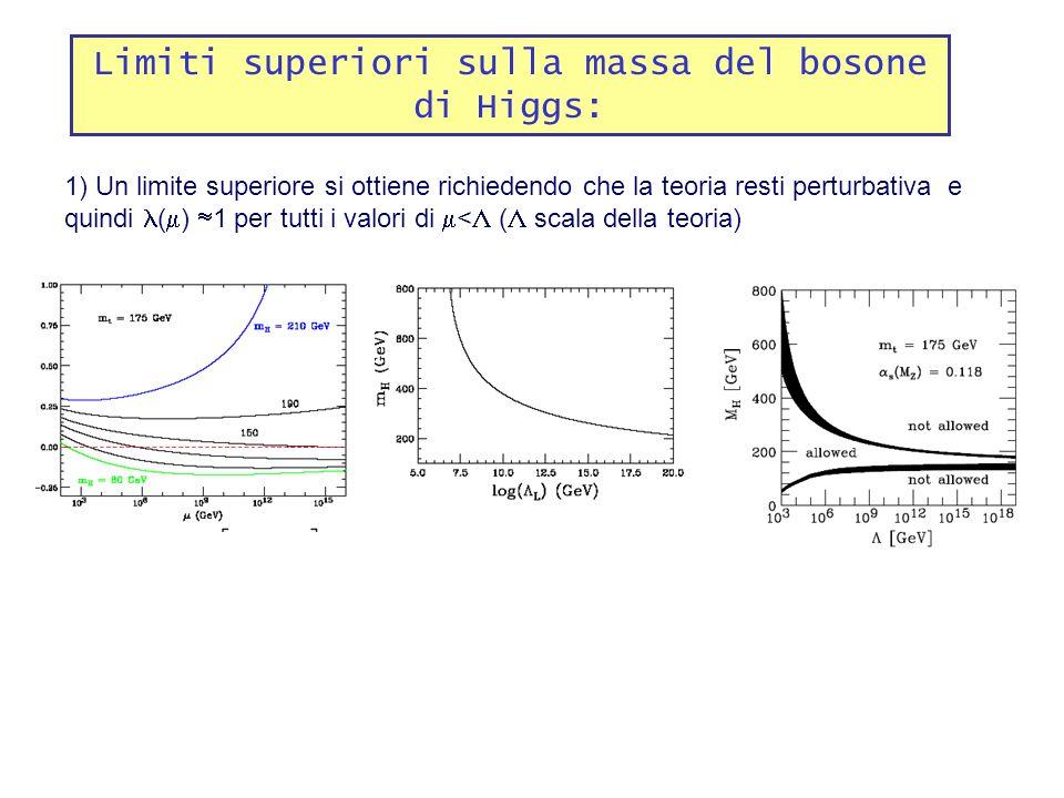 Limiti superiori sulla massa del bosone di Higgs:
